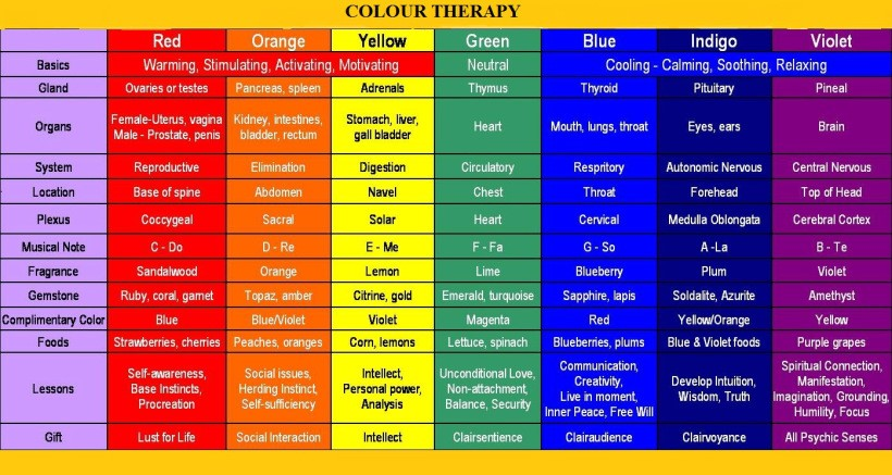 Ionic Foot Bath Color Chart Erkalnathandedecker